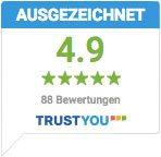 Trustyou-Bewertungen